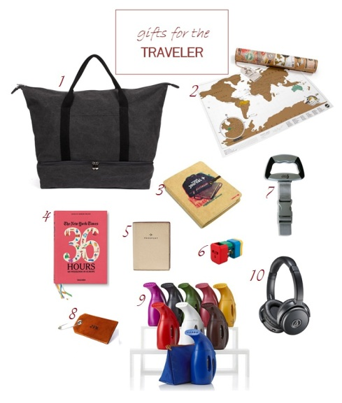 Traveler Gift Ideas  | www.the-wild-child.com